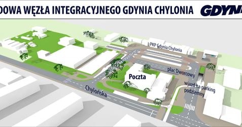 Węzeł integracyjny Gdynia-Chylonia 472832