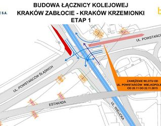 [Kraków] Estakady Kolejowe, Zabłocie - Krzemionki 200301