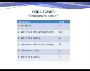 """[Wrocław] Zespół apartamentowo-usługowy """"Odra Tower"""" 11278"""