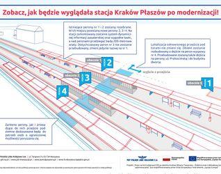 """[Kraków] Dworzec PKP """"Kraków Płaszów"""" (remont) 419531"""