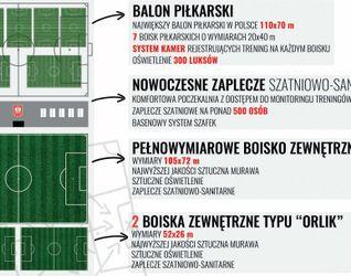 [Wrocław] Ośrodek sportowo-rekreacyjno-biznesowy Ślęzy Wrocław 483051