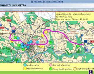 [Kraków] METRO - miejski bezkolizyjny transport szynowy w Krakowie 134959
