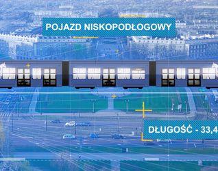 [Kraków] Komunikacja Miejska 397367