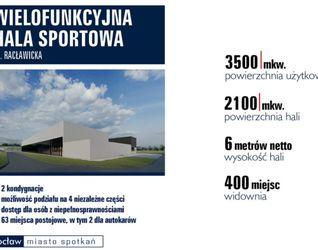 Hala sportowa, ul. Racławicka 62 502846