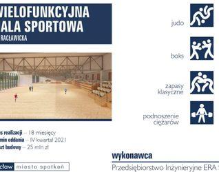 Hala sportowa, ul. Racławicka 62 502847