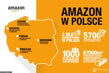 [Kołbaskowo] Centrum logistyki e-commerce Amazon