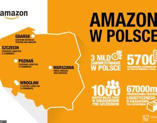 [Kołbaskowo] Centrum logistyki e-commerce Amazon 294210