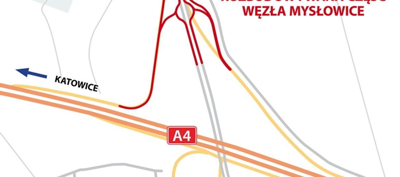 Rusza rozbudowa Węzła Mysłowice