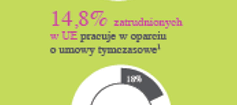 Infografika ADP