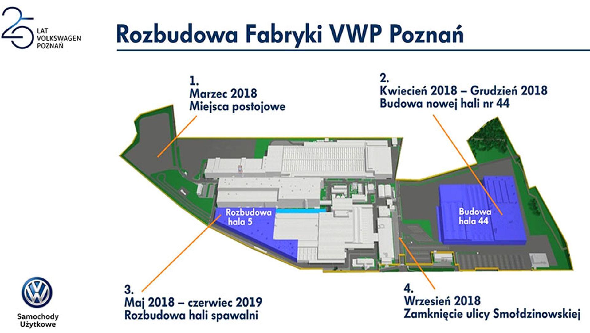Volkswagen rozbudował za 2 miliardy złotych fabrykę w Poznaniu